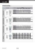 Serie AC - SMC ETech - Page 4