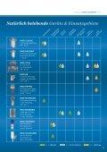 Produkte - Crystal NTE SA - Seite 3