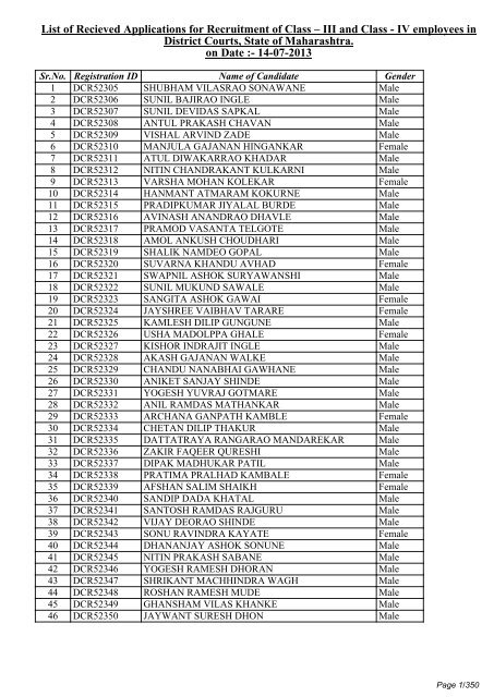 List of Recieved Applications for Recruitment of Class â