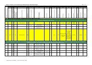 Anlage 2 zur PStO: Gibt Auskunft über die einzelnen Module, ihre ...