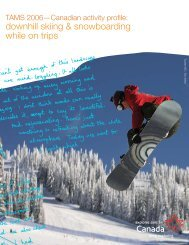 Downhill skiing & snowboarding while on trips - Canadian Tourism ...