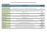 Liste des lauréats du programme de soutien aux doctorants ... - IHEDN
