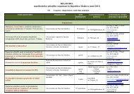 REGISTRU manifestărilor ştiinţifice organizate în Republica Moldova