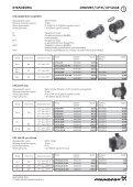 Κατάλογος Grundfos - Page 7