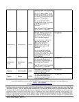 Download (68KB) - Garmin - Page 4