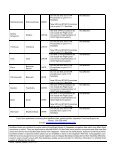Download (68KB) - Garmin - Page 5