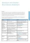 Short Breaks Statement - Blackburn with Darwen Borough Council - Page 4