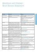 Short Breaks Statement - Blackburn with Darwen Borough Council - Page 5