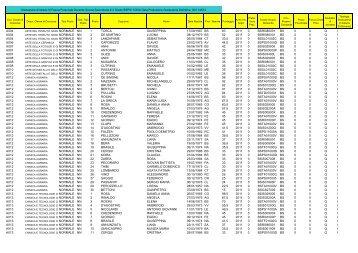 graduatoria DEF 3 fascia docenti 5_12_12 - Liceo Scientifico ...