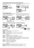 Positionsanzeige AM10 - esitron - Seite 2