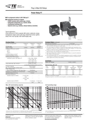 Power Relay F7 Plug-in Maxi ISO Relays