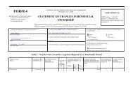 Form 4 Filing - Oct 21, 2010 B - Clear Channel Outdoor