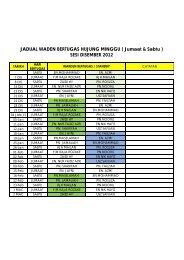 Jadual Bertugas Warden Dis 2012 - SPMP - Politeknik Kota Bharu