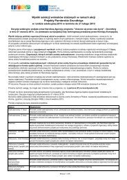 Ostateczne wyniki selekcji projektów złożonych w ... - Grundtvig