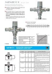 Minieco - Multi - Miscelatori termostatici per piccoli ... - River SPA