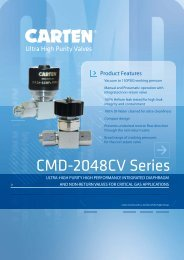 View Data Sheet (Download PDF) - Carten Controls Ltd