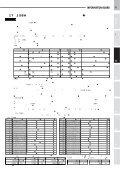雪坊主 140号 - 日本スノーボード協会 - Seite 5