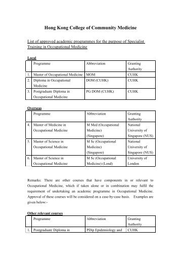List of Approved Academic Programmes in OM - The Hong Kong ...