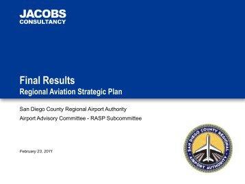 Final Results - San Diego International Airport