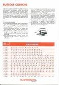 pulegge trapezoidali con bussola (ionica di serraggio - Plastorgomma - Page 2