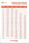 pulegge trapezoidali con bussola (ionica di serraggio - Plastorgomma - Page 4