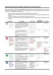 indicatori degli obiettivi di servizio: accordi con i produttori dei ... - Dps