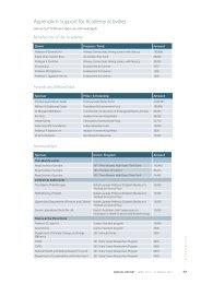 Appendix 6 Support for Academy activities - Australian Academy of ...