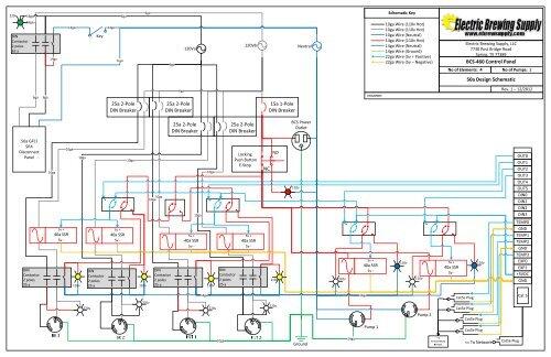 BCS-460 Control Panel 50a Design Schematic - Electric Brewing ... | Bcs 460 Wiring Diagram |  | Yumpu