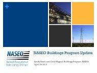 State Renewable Energy Integration and Economic Development