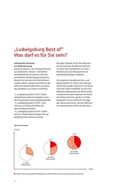 Ludwigsburg Best of - Kreissparkasse Ludwigsburg