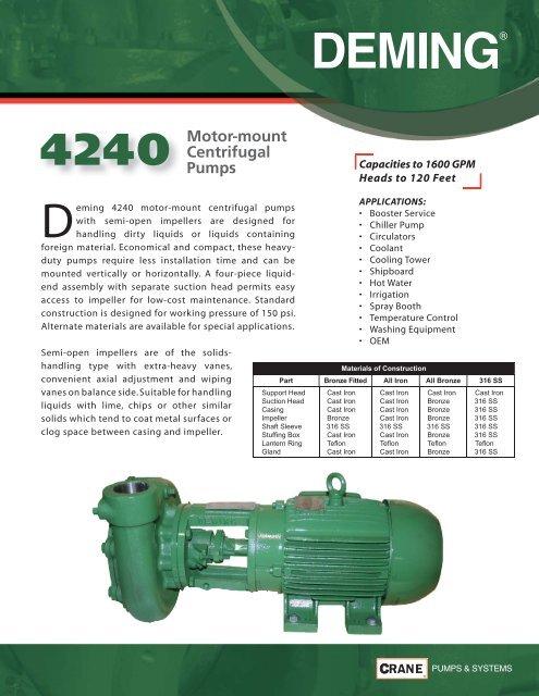 Motor-mount Centrifugal Pumps 4240 - Crane Pumps & Systems