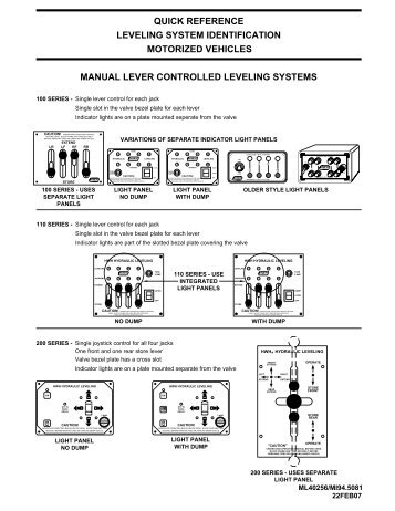 leveling system identification hwh corporation?quality=80 power gear leveling jacks wiring diagram power wiring diagrams  at creativeand.co