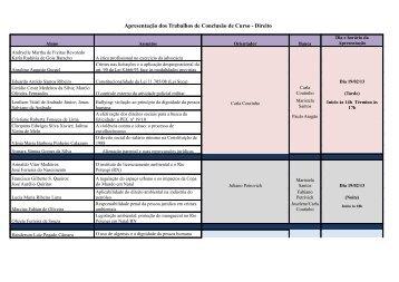 Planilha das Apresentações - Curso de Direito da Faculdade ...