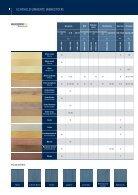 Leyendecker - Holzwerkstoffe Lagerprogramm  - Seite 4