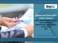 Research Report: Global and China Spirit colors Industry Market Research,Share,Size 2014