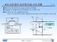 RTI - Systems Modeling Simulation Lab. KAIST