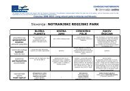 Notranjska regional park handout (complete)