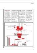 Mischer.pdf - Rauscher und Holstein - Seite 3