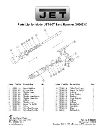 Parts List for FBCH-2R/3R, Four-Bolt Chipping Hammers