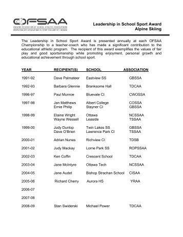 Alpine Skiing - Ontario Federation of School Athletic Associations