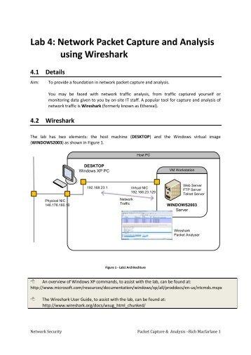 Networking lab manual Wireshark