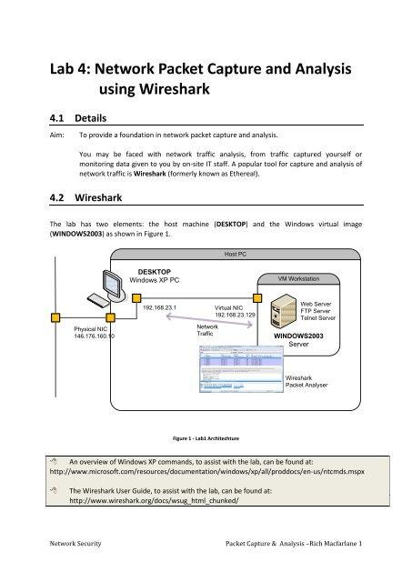 Lab 4: Network Packet Capture and Analysis using Wireshark