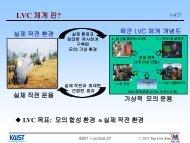 LVC - Systems Modeling Simulation Lab. KAIST