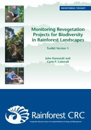 Monitoring Revegetation Projects for Biodiversity in Rainforest ...