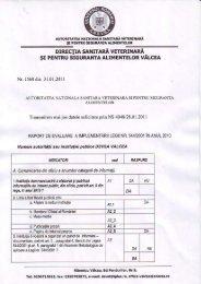 Raport activitate Legea 544/2001 pentru anul 2010 ... - ansvsa