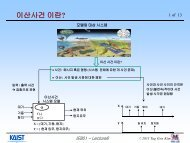 Event-oriented - Systems Modeling Simulation Lab. KAIST