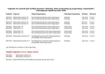 Fagkoder for sentralt gitt skriftlig eksamen i fellesfag, felles ...