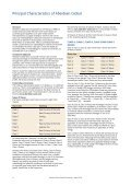 Aberdeen Global - Aberdeen Asset Management - Page 6