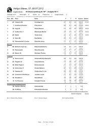 Ergebnisse vom 07.07.2012 (PDF) - Hofgut Allerer