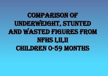 Year wise NFHS data on malnutrition